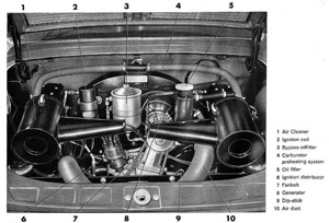 1965 912 Type 616/36 engine with Mann & Hummel air cleaners.  Image © Porsche AG